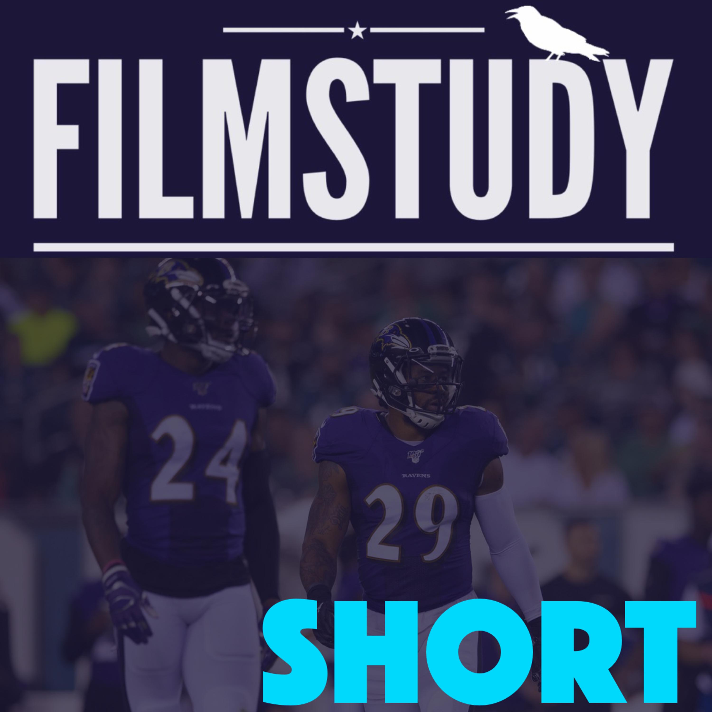 Filmstudy Short : Mailbag Spotlight