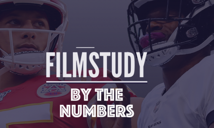 By The Numbers – Monday Night Preview