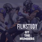 By The Numbers – Week 5