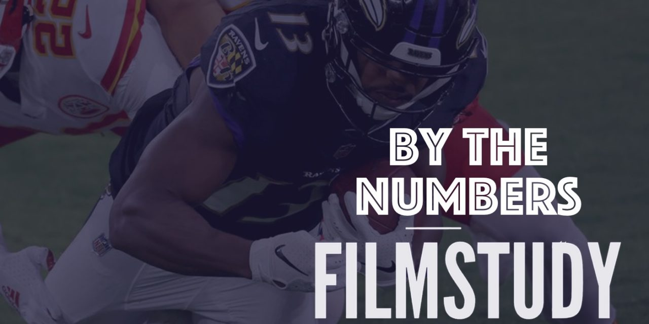 By The Numbers – Week 3