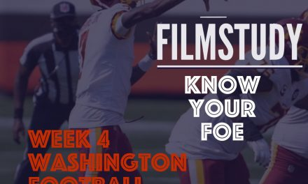 Know Your Foe : Washington Football Team