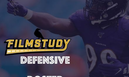 End of Season Evaluations : Defense – 1/31/21