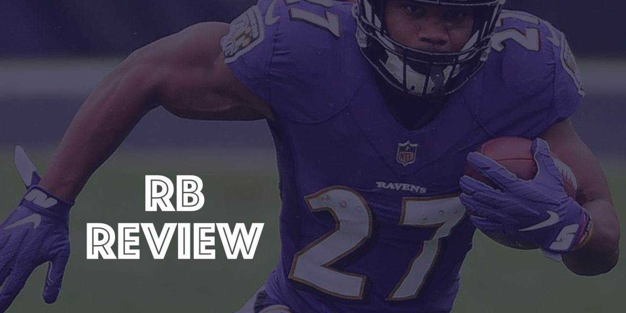 2020 RB Review