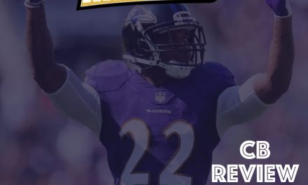 2020 CB Review