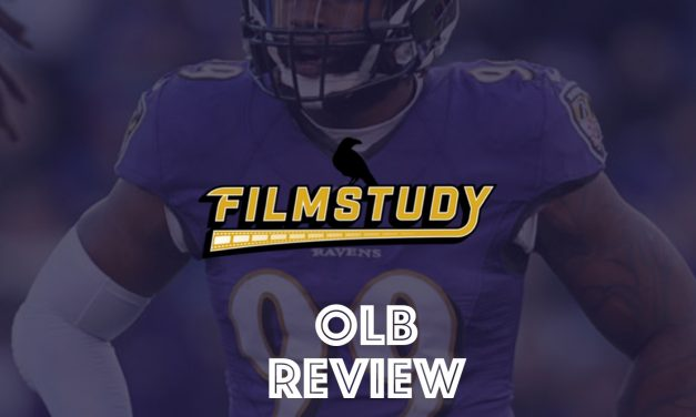 2020 OLB Review