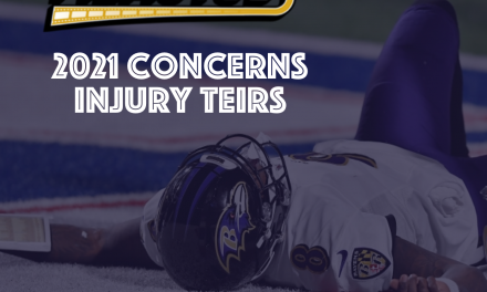 2021 Concerns  : Injury Tiers