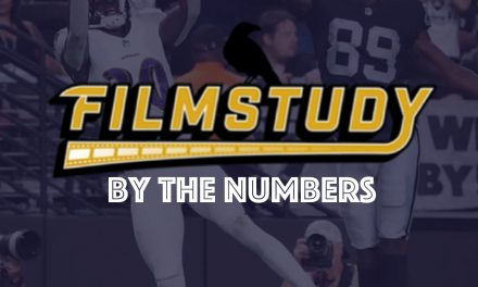 By The Numbers – 9-17-21