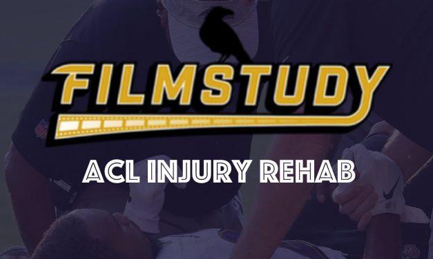 ACL Injury Rehab