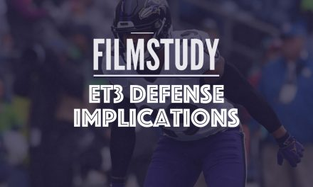 ET3 Defense Implications
