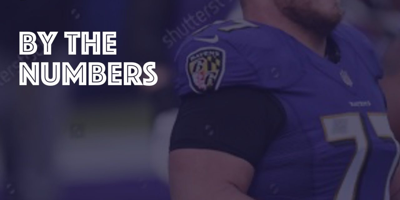 By The Numbers 1-7-21