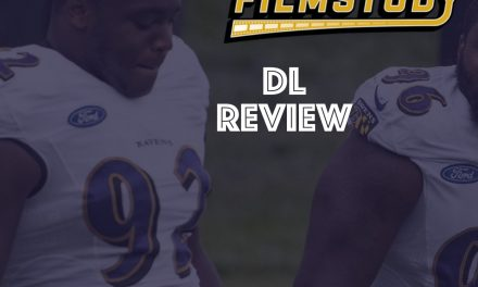 2020 DL Review
