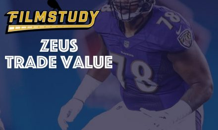 Zeus Trade Value
