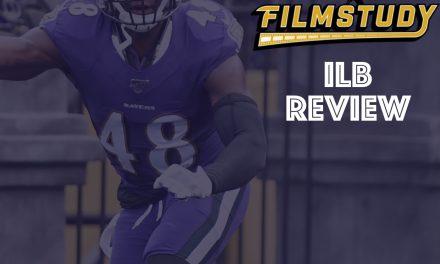 2020 ILB Review