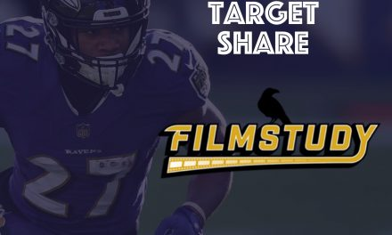 RB Target Share