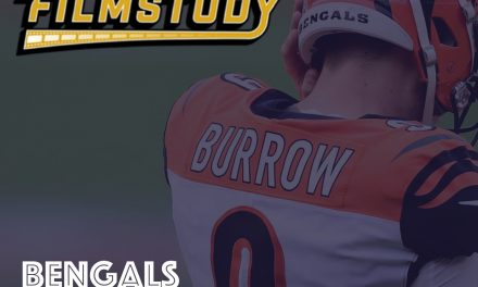 Bengals Roster Preview 2021