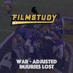 WAR – Adjusted Injuries Lost